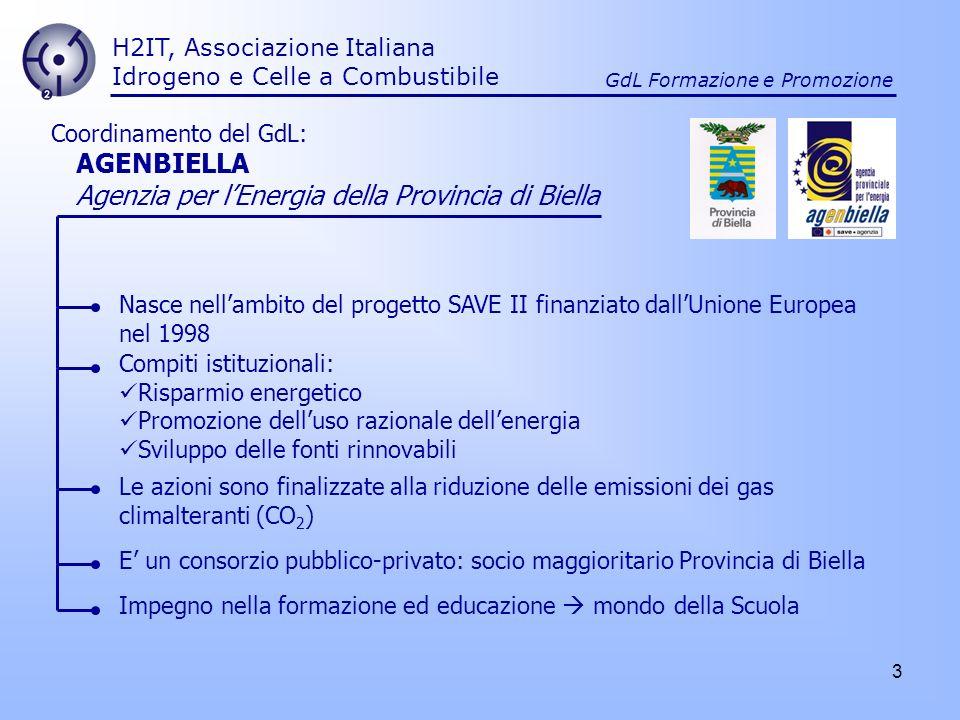 Agenzia per l'Energia della Provincia di Biella
