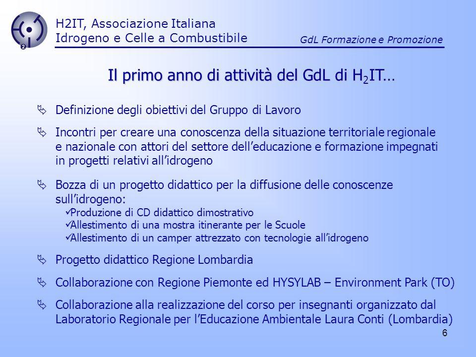 Il primo anno di attività del GdL di H2IT…