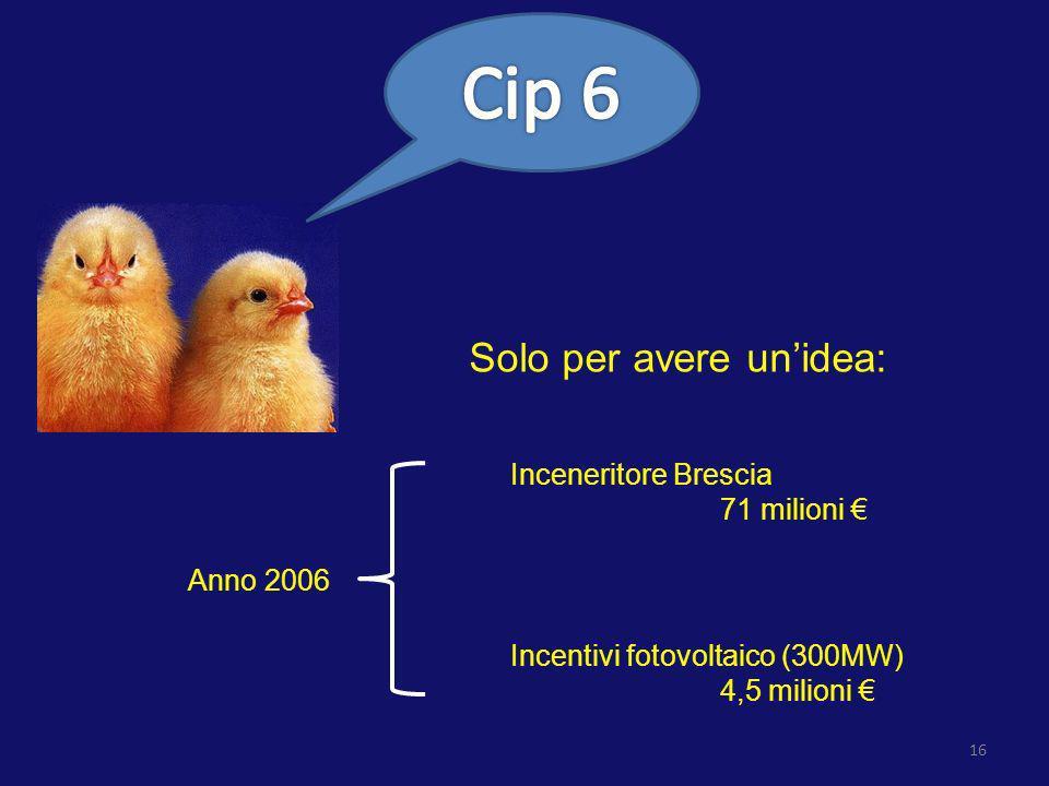 Cip 6 Solo per avere un'idea: Inceneritore Brescia 71 milioni €