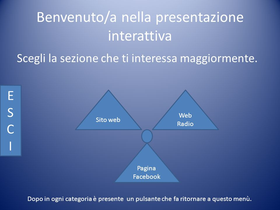 Benvenuto/a nella presentazione interattiva
