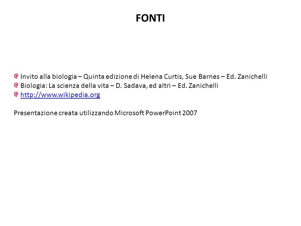 FONTI Invito alla biologia – Quinta edizione di Helena Curtis, Sue Barnes – Ed. Zanichelli.