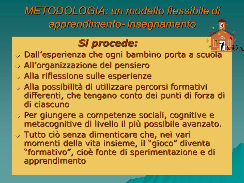 METODOLOGIA: un modello flessibile di apprendimento- insegnamento