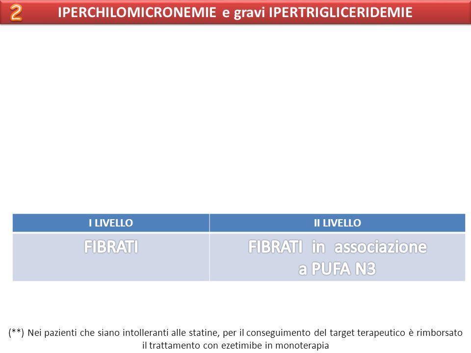 IPERCHILOMICRONEMIE e gravi IPERTRIGLICERIDEMIE