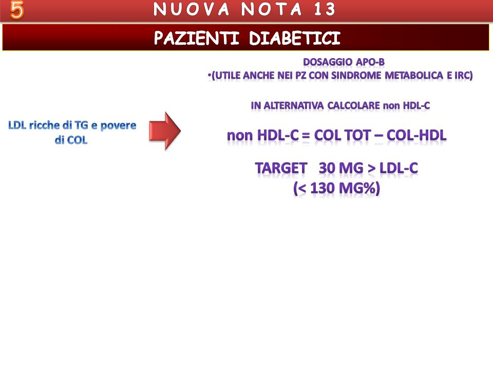 5 non HDL-C = COL TOT – COL-HDL Target 30 mg > LDL-c (< 130 mg%)