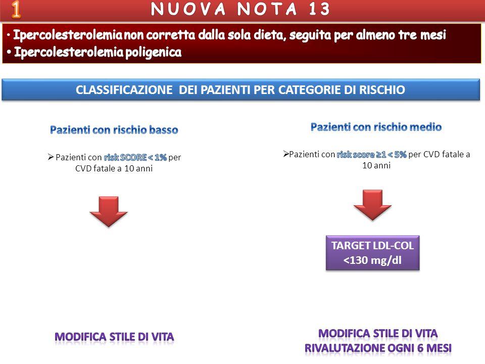 1 NUOVA NOTA 13 CLASSIFICAZIONE DEI PAZIENTI PER CATEGORIE DI RISCHIO
