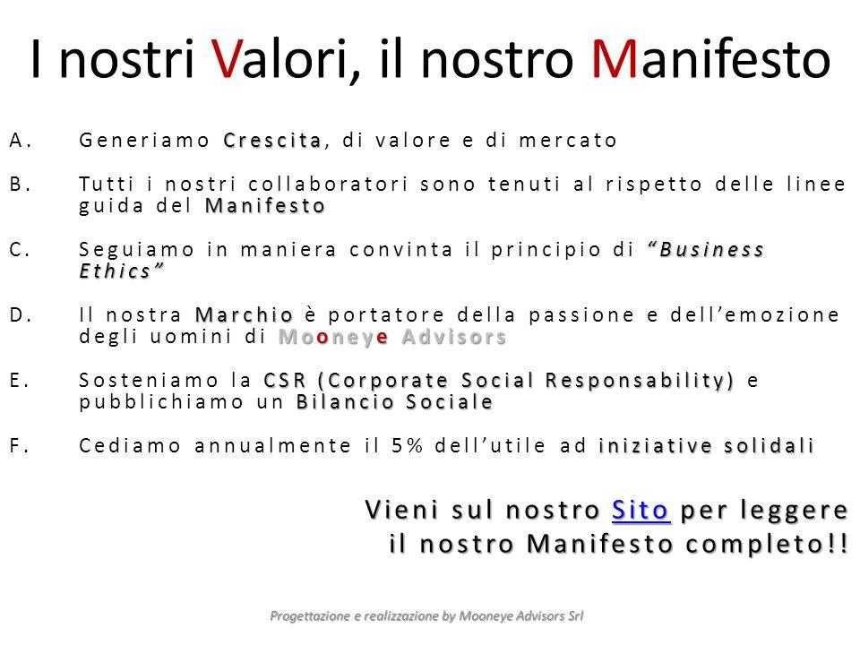 I nostri Valori, il nostro Manifesto