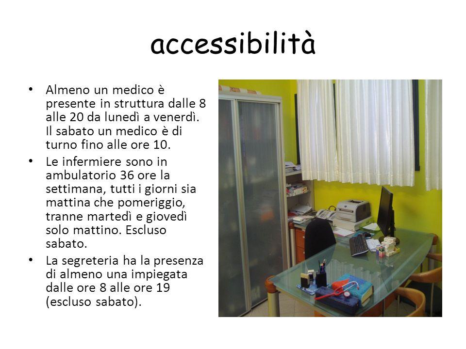 accessibilità Almeno un medico è presente in struttura dalle 8 alle 20 da lunedì a venerdì. Il sabato un medico è di turno fino alle ore 10.