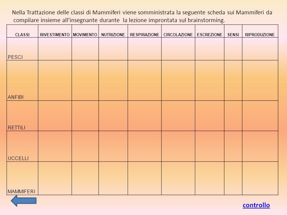 Nella Trattazione delle classi di Mammiferi viene somministrata la seguente scheda sui Mammiferi da