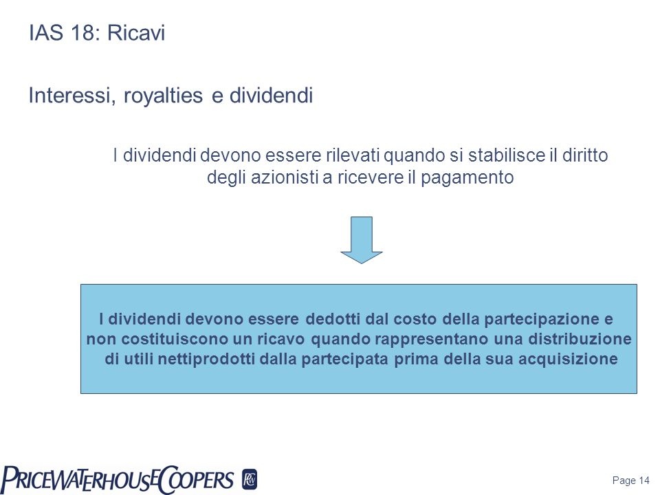 Interessi, royalties e dividendi