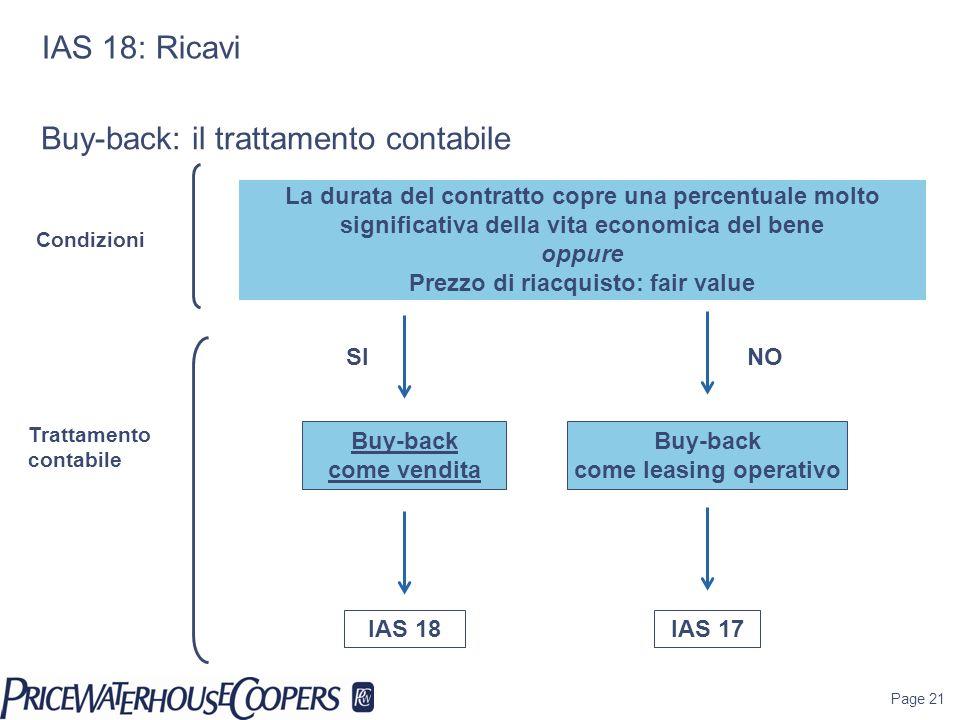 Buy-back: il trattamento contabile