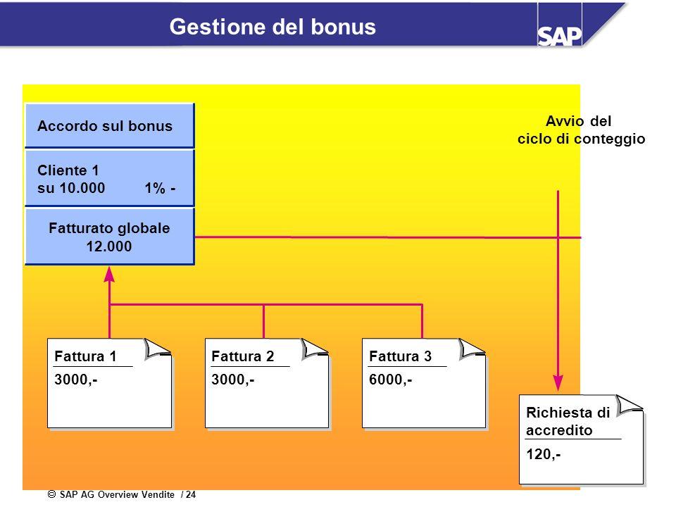 Gestione del bonus Accordo sul bonus Avvio del ciclo di conteggio