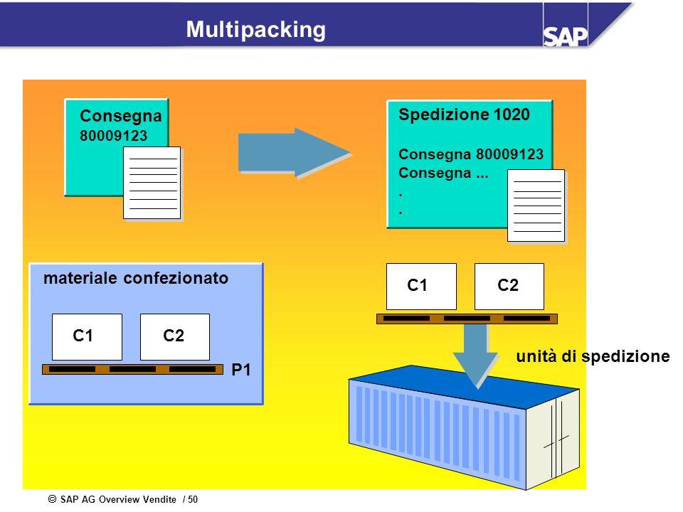 Multipacking Consegna. 80009123. Spedizione 1020. Consegna 80009123. Consegna ... . materiale confezionato.