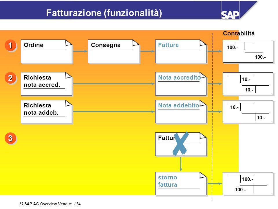 Fatturazione (funzionalità)
