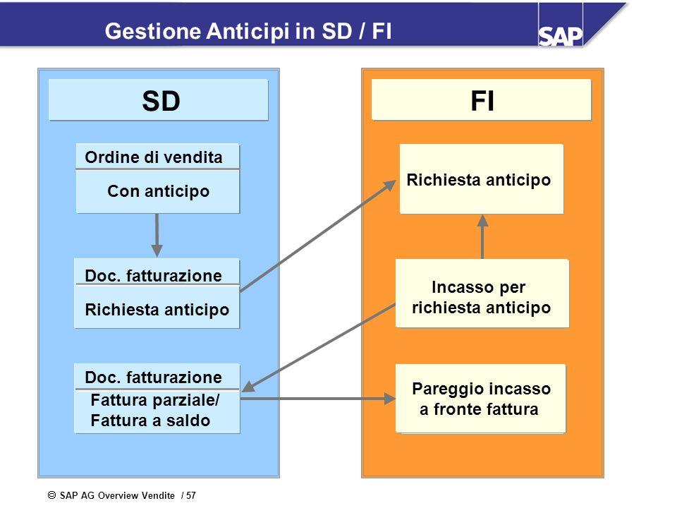 Gestione Anticipi in SD / FI
