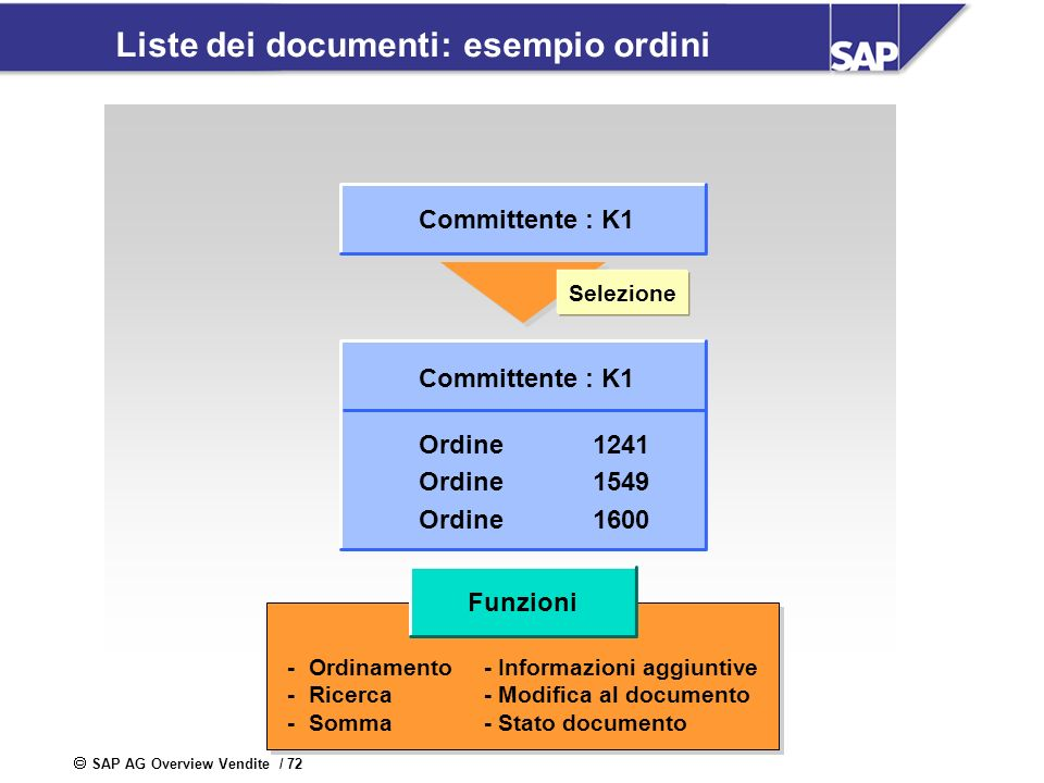 Liste dei documenti: esempio ordini