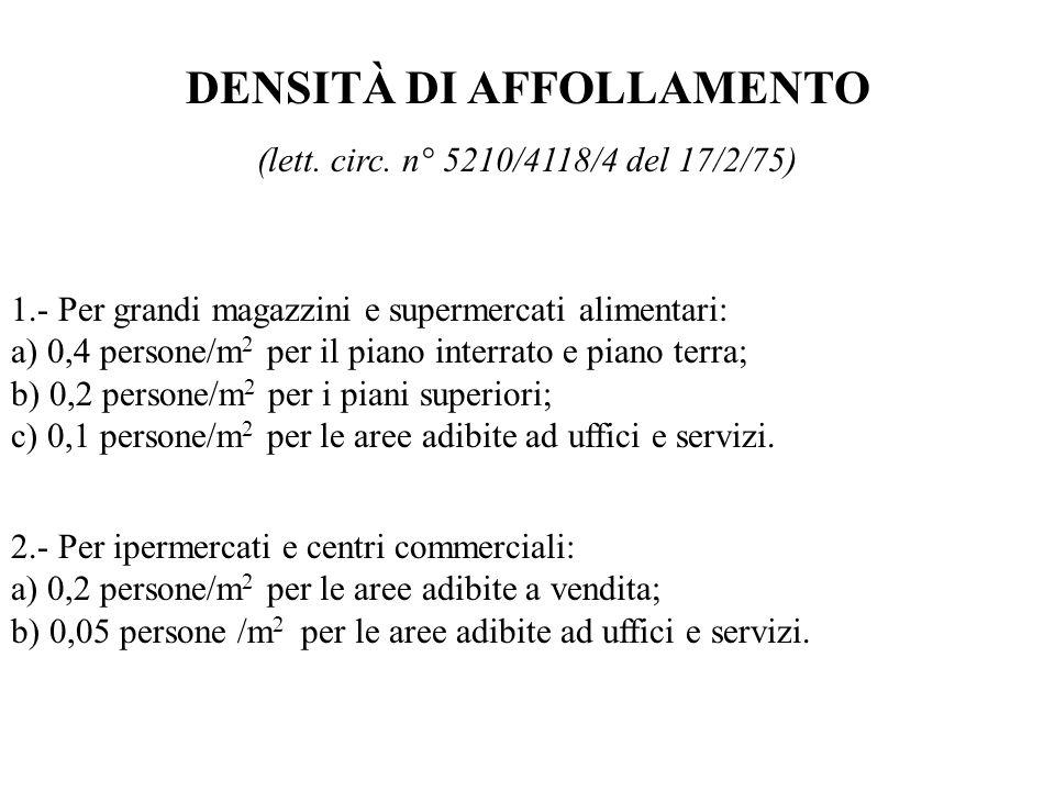 DENSITÀ DI AFFOLLAMENTO