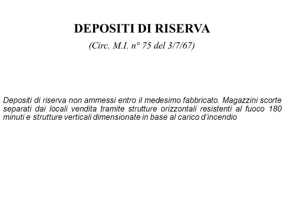 DEPOSITI DI RISERVA (Circ. M.I. n° 75 del 3/7/67)