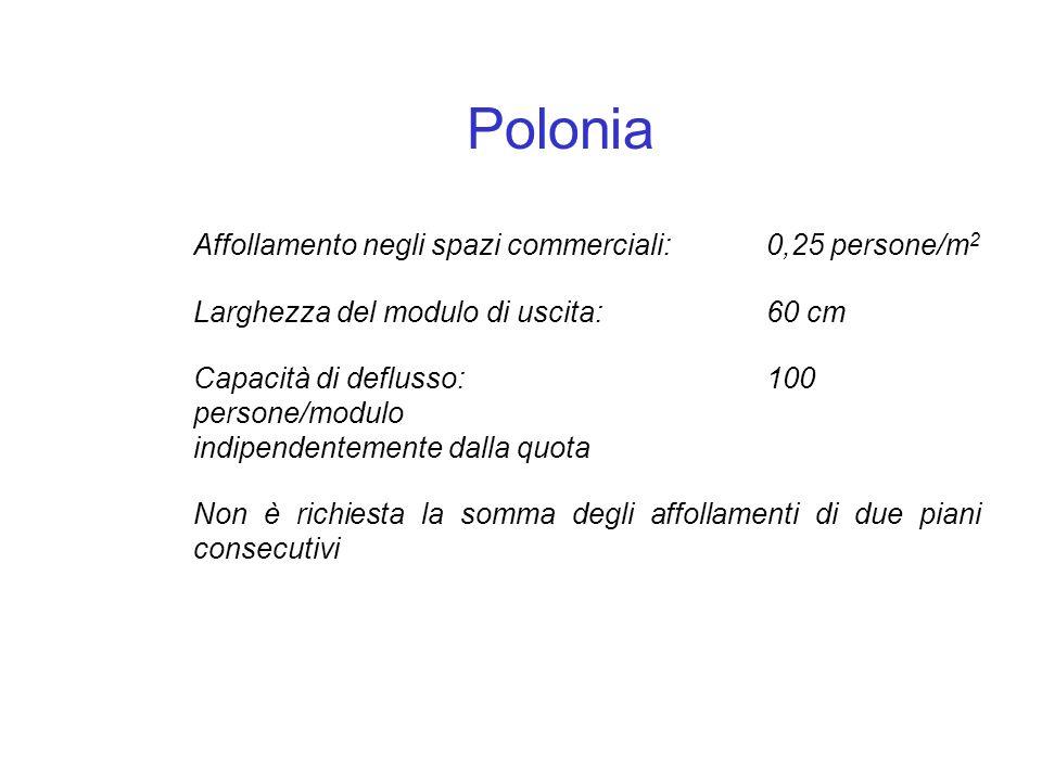 Polonia Affollamento negli spazi commerciali: 0,25 persone/m2