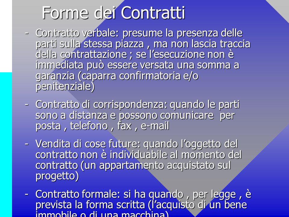 Forme dei Contratti
