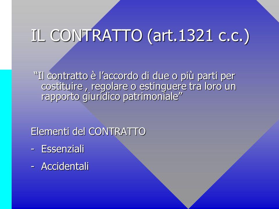 IL CONTRATTO (art.1321 c.c.)
