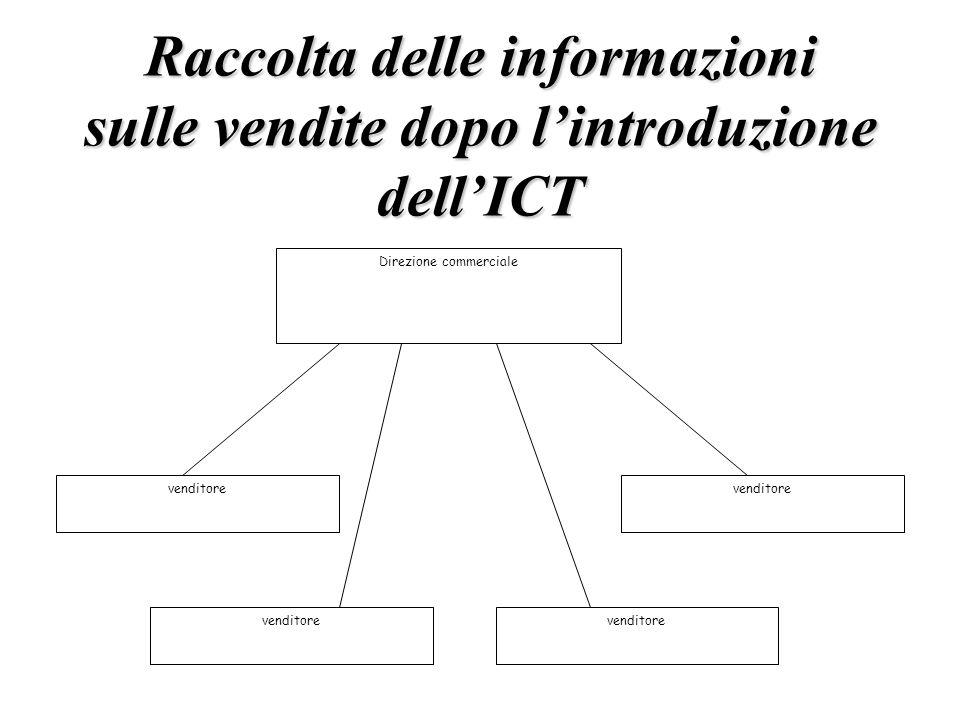 Raccolta delle informazioni sulle vendite dopo l'introduzione dell'ICT