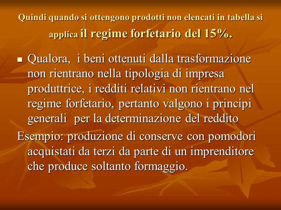 Quindi quando si ottengono prodotti non elencati in tabella si applica il regime forfetario del 15%.