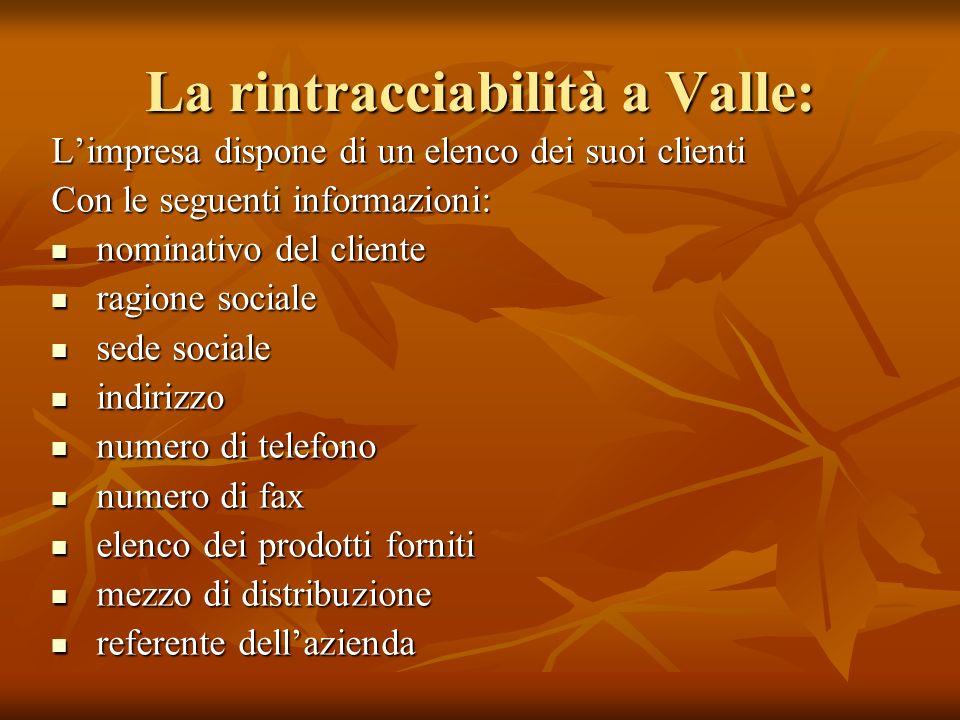 La rintracciabilità a Valle: