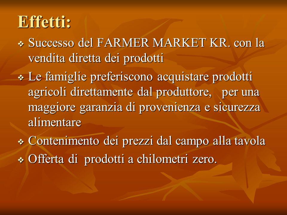 Effetti:Successo del FARMER MARKET KR. con la vendita diretta dei prodotti.