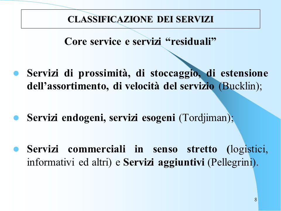 CLASSIFICAZIONE DEI SERVIZI