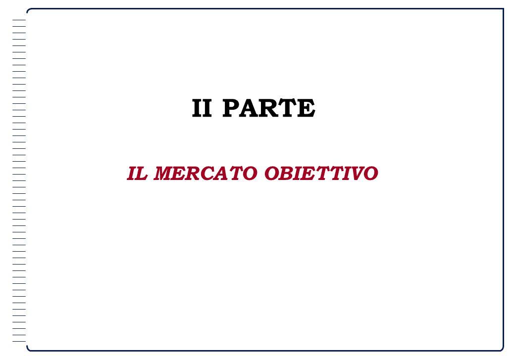II PARTE IL MERCATO OBIETTIVO