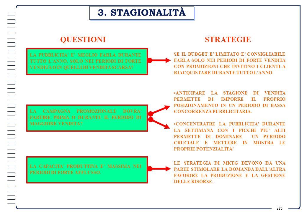 3. STAGIONALITÀ QUESTIONI STRATEGIE
