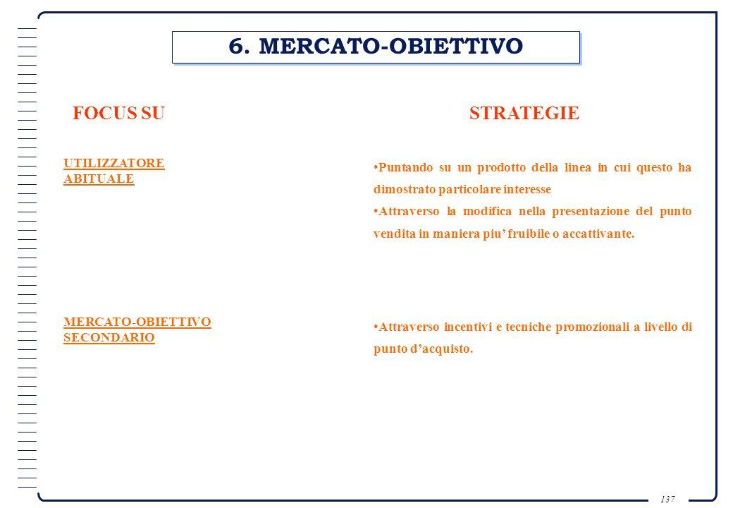 6. MERCATO-OBIETTIVO FOCUS SU STRATEGIE UTILIZZATORE ABITUALE