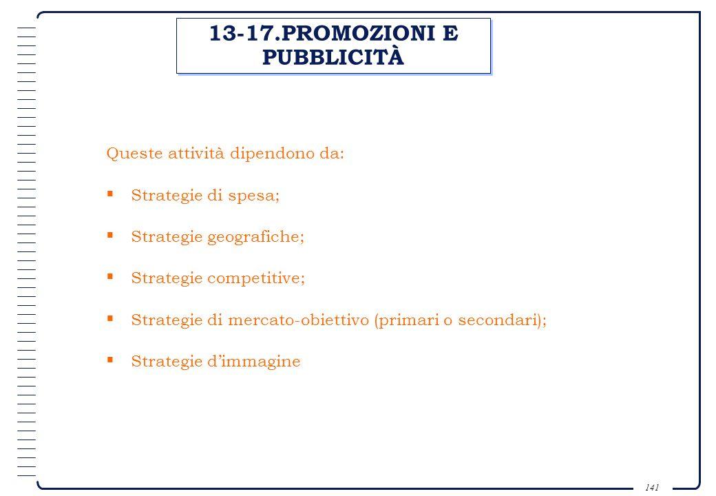 13-17.PROMOZIONI E PUBBLICITÀ
