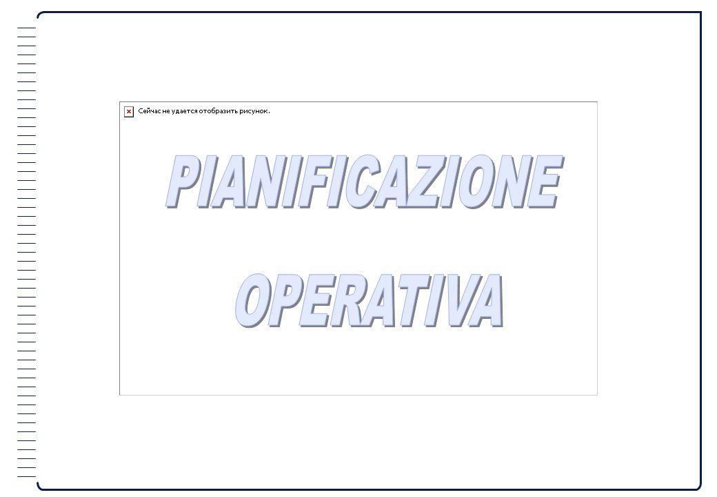 PIANIFICAZIONE OPERATIVA