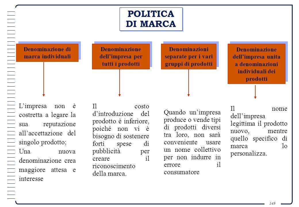 POLITICA DI MARCA Denominazione di marca individuali. Denominazione dell'impresa per tutti i prodotti.