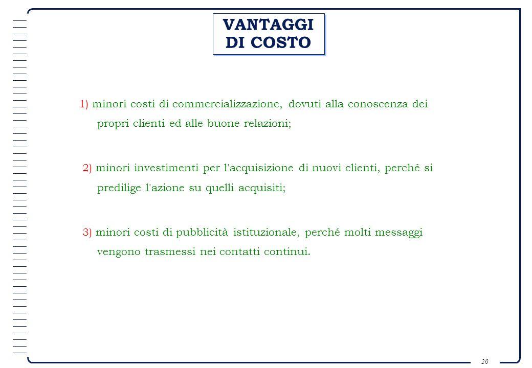 VANTAGGI DI COSTO 1) minori costi di commercializzazione, dovuti alla conoscenza dei propri clienti ed alle buone relazioni;