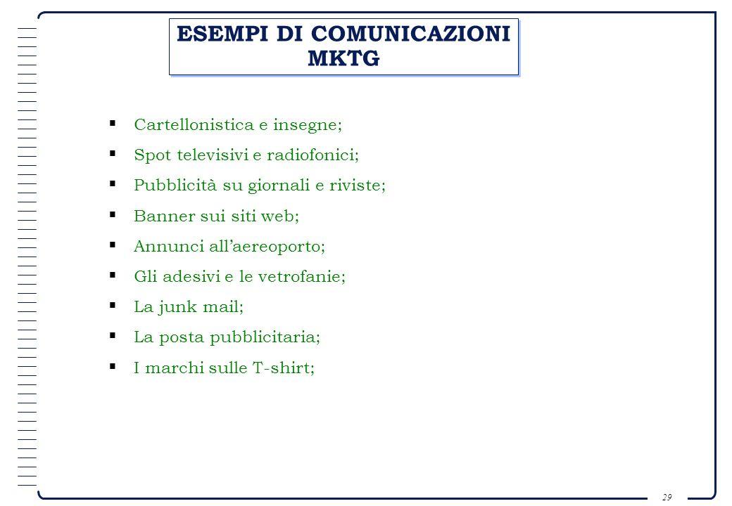 ESEMPI DI COMUNICAZIONI MKTG