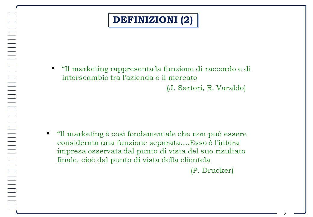 DEFINIZIONI (2) Il marketing rappresenta la funzione di raccordo e di interscambio tra l'azienda e il mercato.