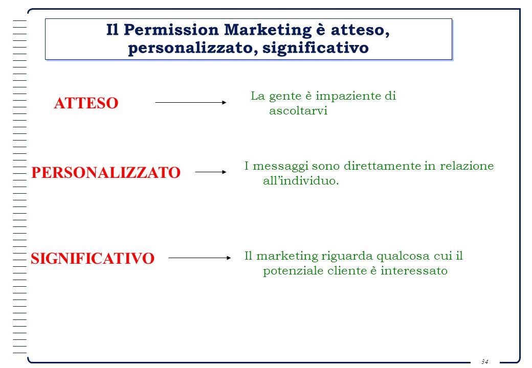 Il Permission Marketing è atteso, personalizzato, significativo