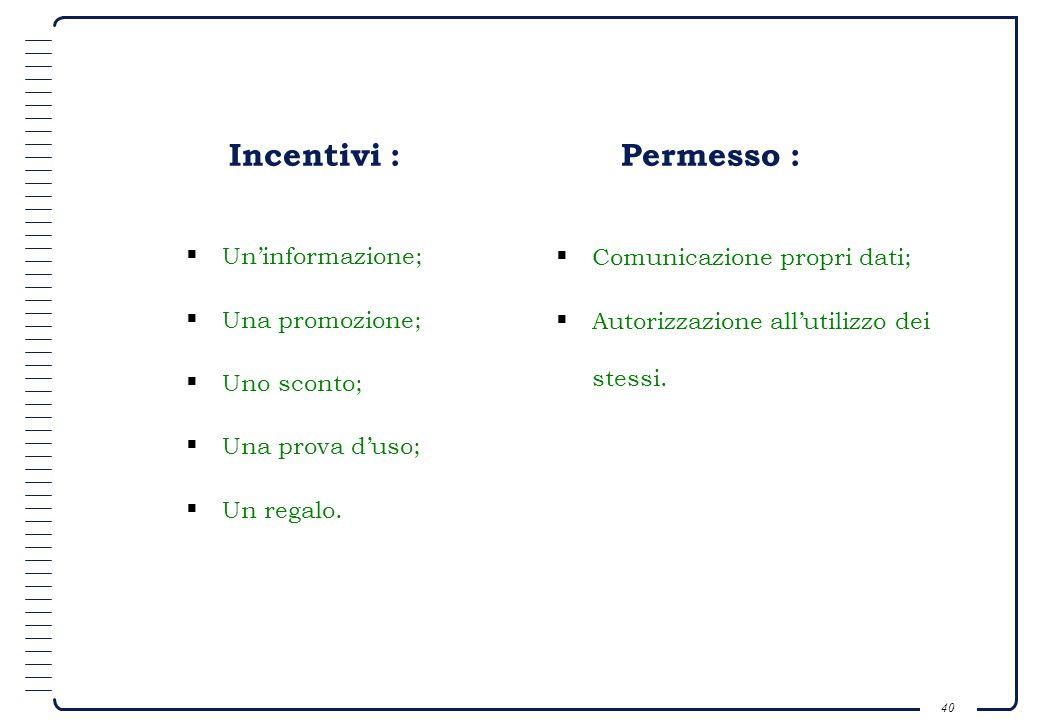Incentivi : Permesso : Un'informazione; Comunicazione propri dati;