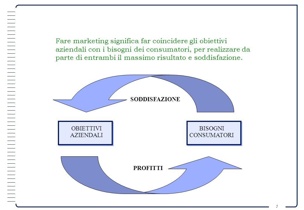 Fare marketing significa far coincidere gli obiettivi aziendali con i bisogni dei consumatori, per realizzare da parte di entrambi il massimo risultato e soddisfazione.