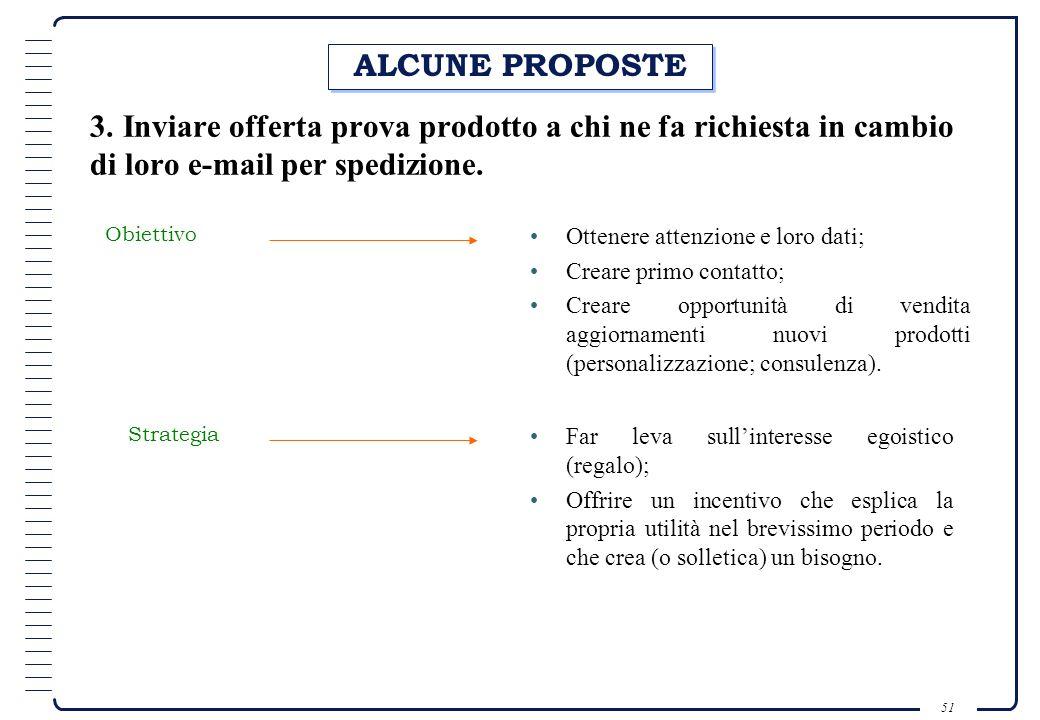 ALCUNE PROPOSTE 3. Inviare offerta prova prodotto a chi ne fa richiesta in cambio di loro e-mail per spedizione.