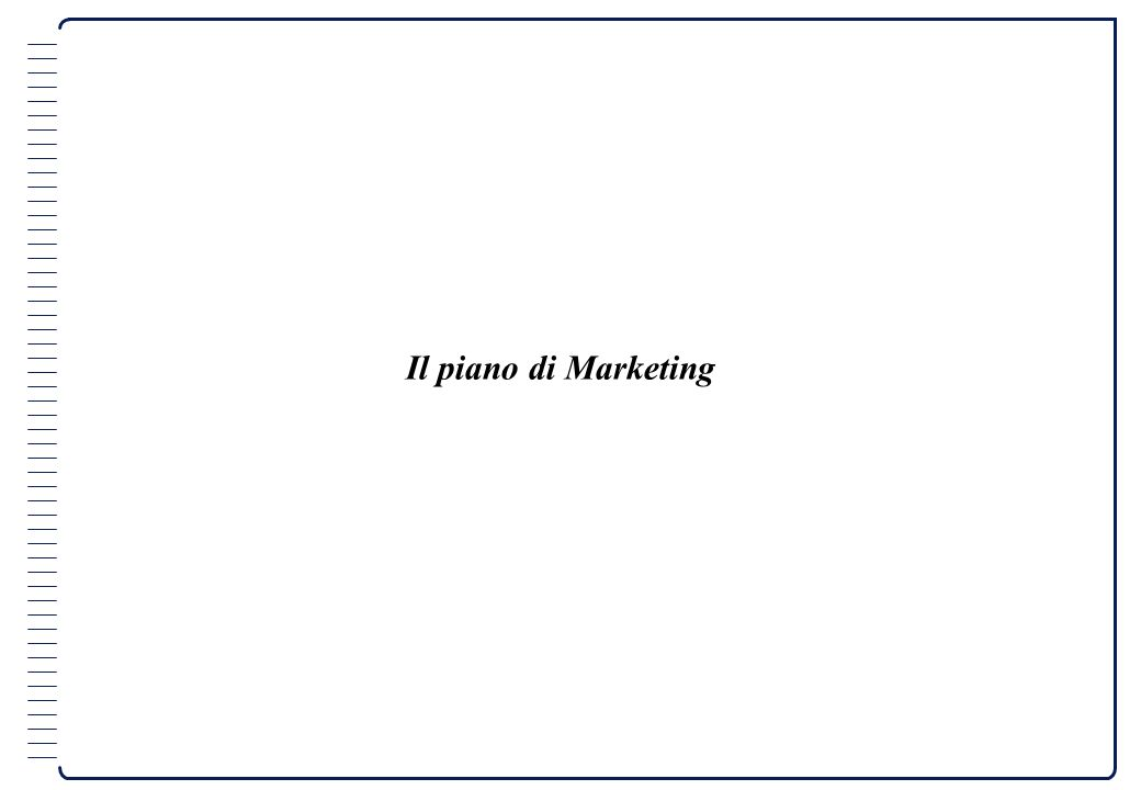 Il piano di Marketing