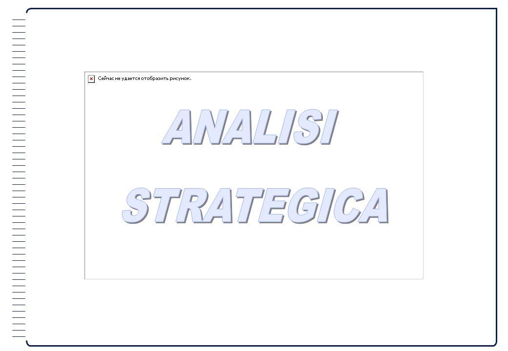 ANALISI STRATEGICA