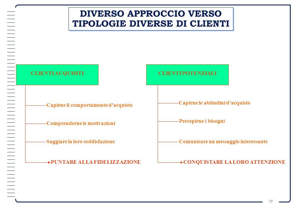 DIVERSO APPROCCIO VERSO TIPOLOGIE DIVERSE DI CLIENTI