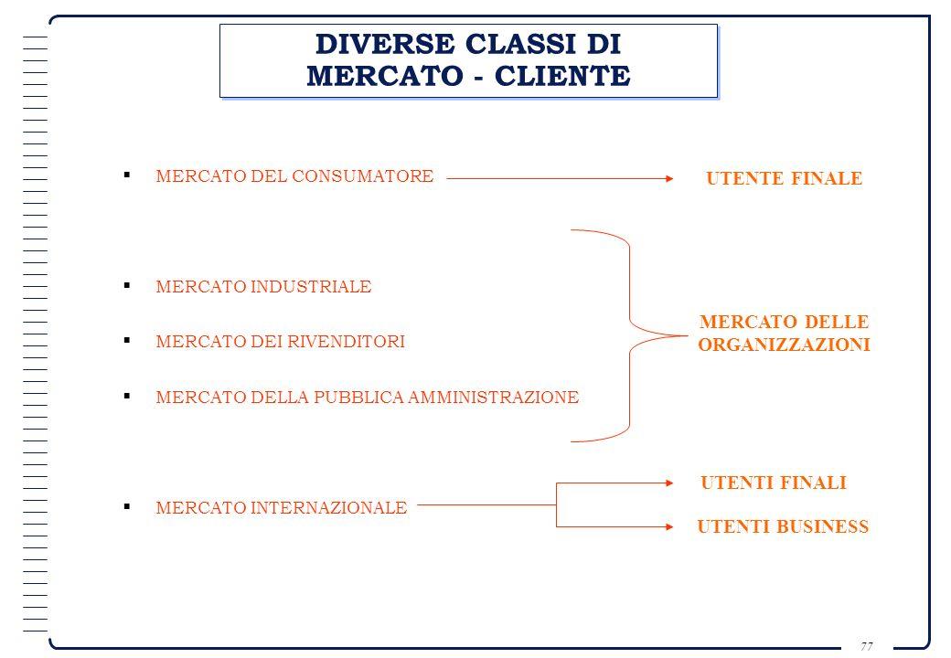 DIVERSE CLASSI DI MERCATO - CLIENTE