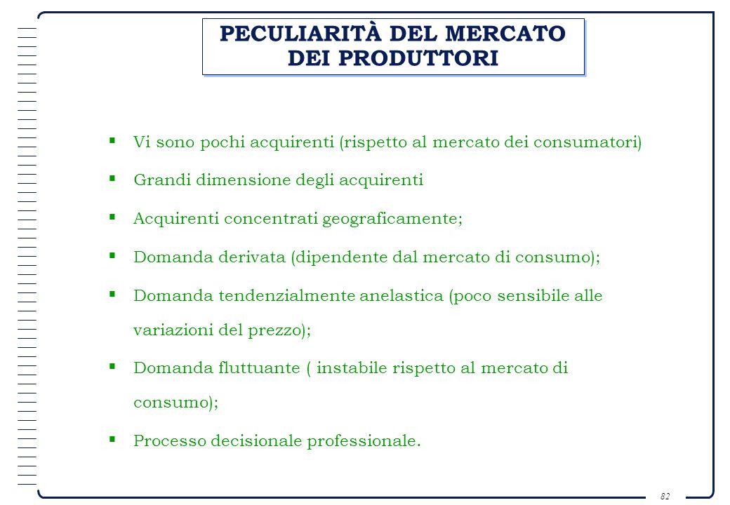 PECULIARITÀ DEL MERCATO DEI PRODUTTORI