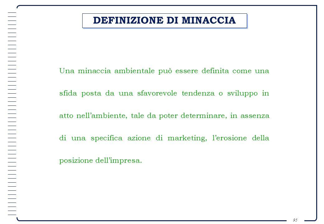 DEFINIZIONE DI MINACCIA