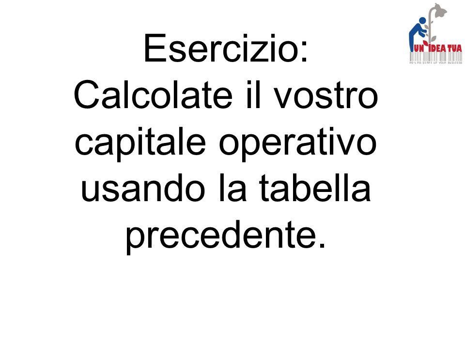 Esercizio: Calcolate il vostro capitale operativo usando la tabella precedente.