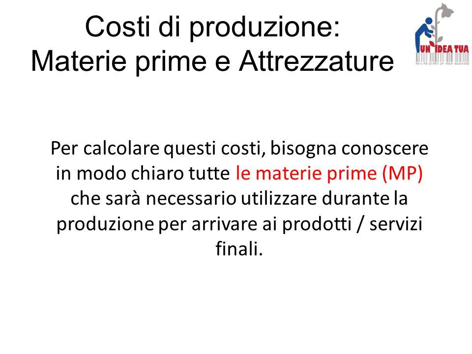 Costi di produzione: Materie prime e Attrezzature